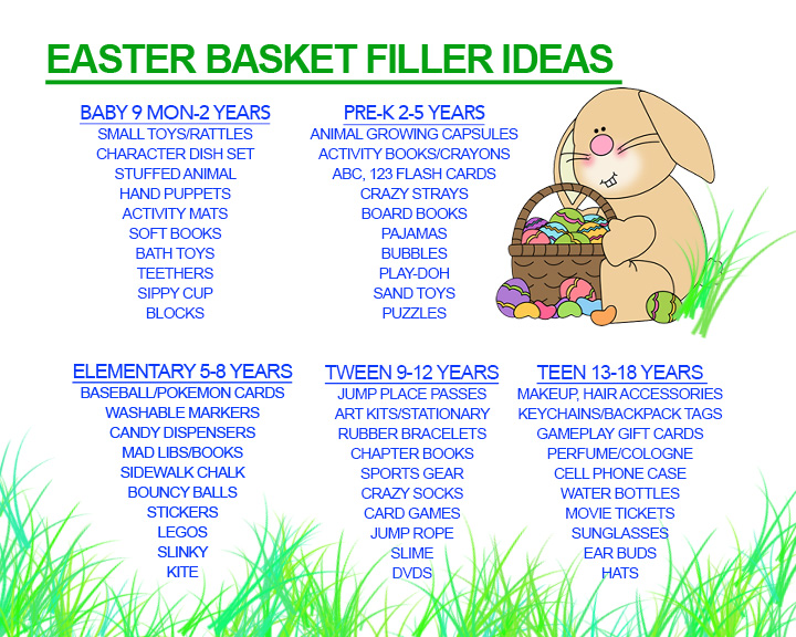 Easter basket inspiration for kids tween girl easter basket elementary boy basket basket assembly tips negle Gallery
